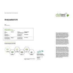 Resultados test contenido CBD
